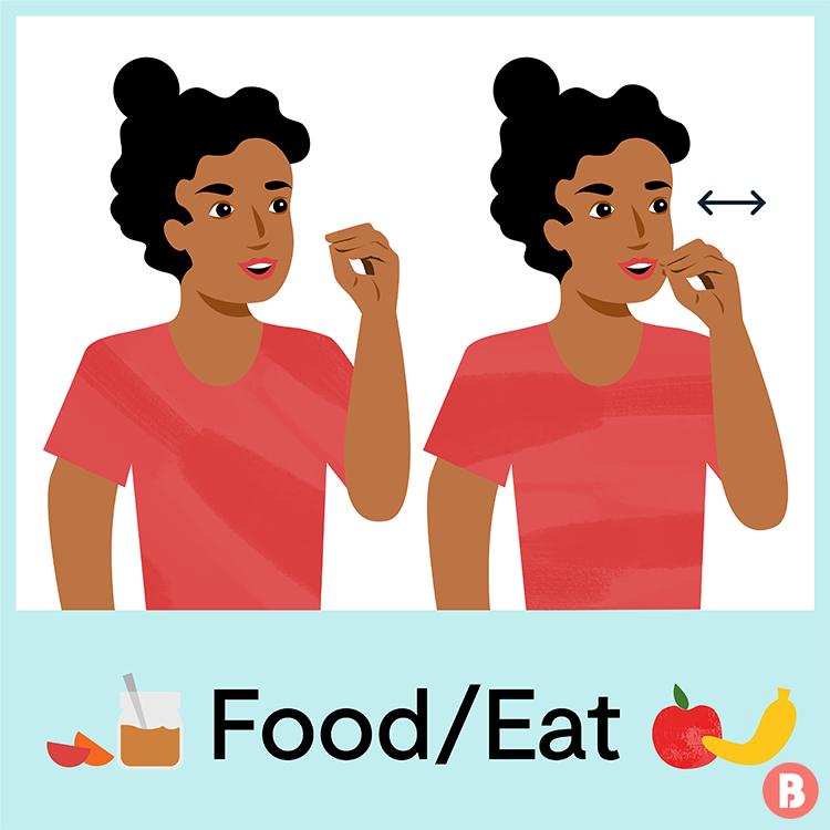 https://images.ctfassets.net/6m9bd13t776q/1GEVI5GQlayiaAI0KiMQsi/b0dc0f42769edc02d5596e10f9df3e22/baby-sign-food-eat-750x750.png?q=75